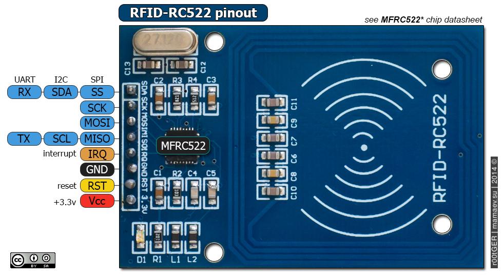 Картинки по запросу rfid arduino