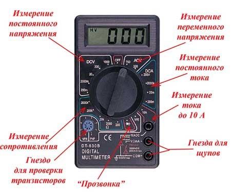 инструкция на русском для dt-832