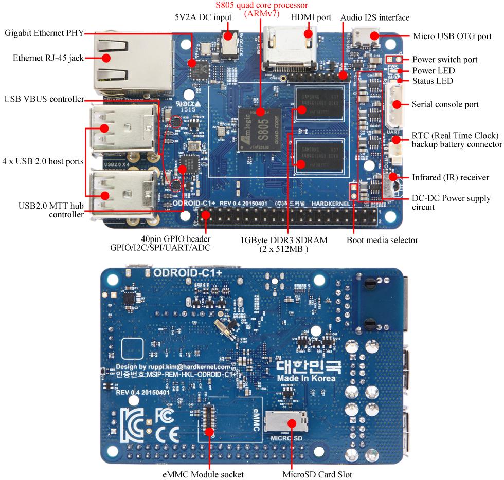 Enjoyable Mini Kompyuter Odroid C1 V Kieve I Ukraine Wiring Cloud Philuggs Outletorg
