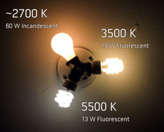 Индикаторы на китайских светодиодах