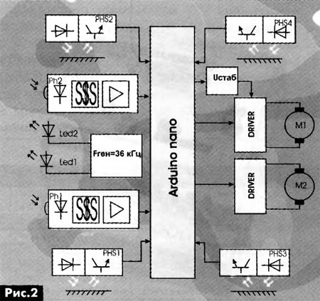 Робот Sumo на Arduino Nano.