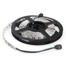 Лента LED PROLUM™ RGB 12V IP20 5050/60 Standard PLUS (5м)
